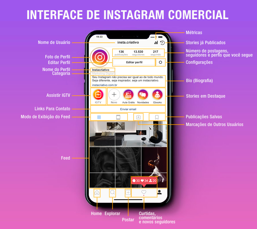 interface_Instagram_comercial