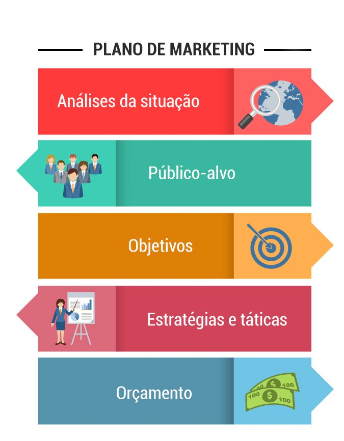 Plano-de-marketing